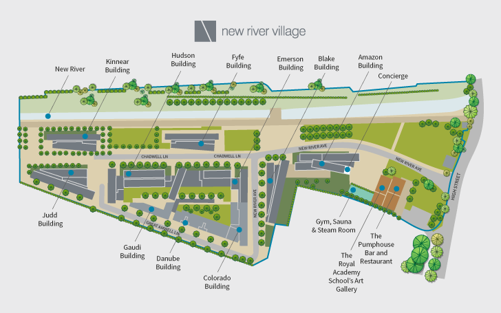 New River Village Development Plan